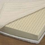 Allnatura Naturlatex Matratze Supra Comfort Allergie Im Test